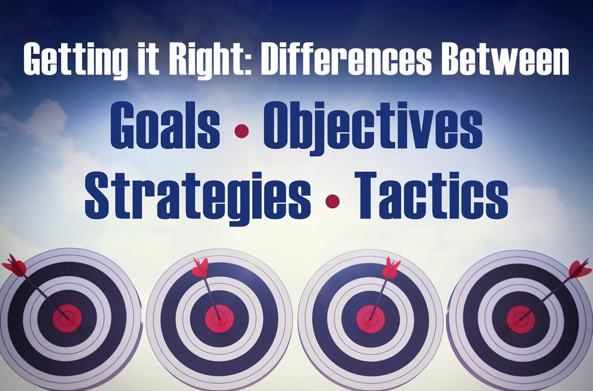 example of objectives