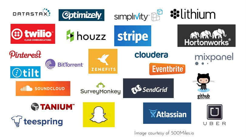 Wealthfront\u0027s 106 Career-Launching Technology Companies - company analysis