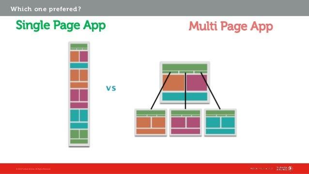 Single Page or Multi Page Application By Hackveda \u2013 Rakshanda singh