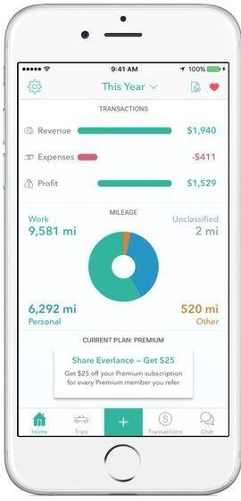 Best Free Track Mileage Apps \u2013 TechInWire \u2013 Medium
