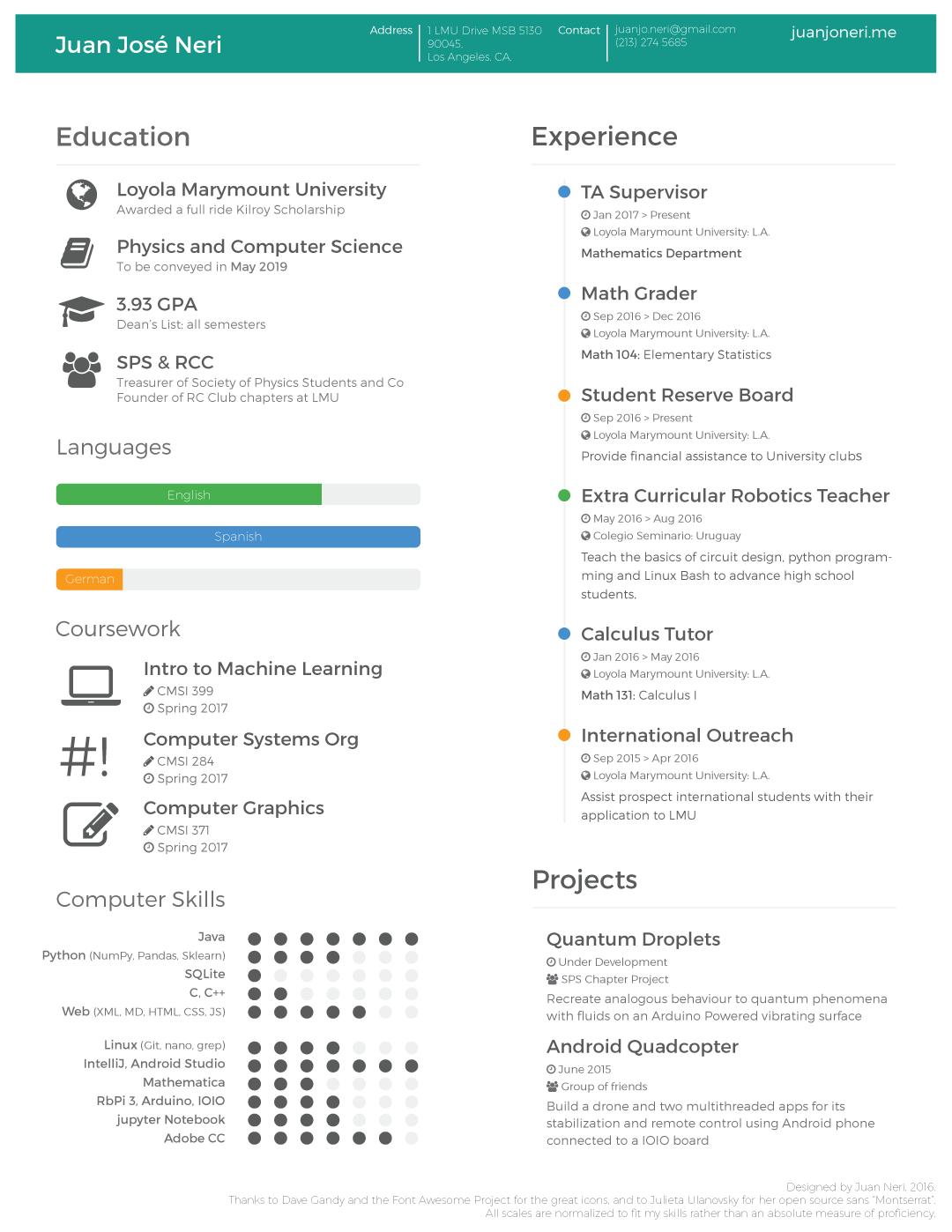 resume got me interviews at google