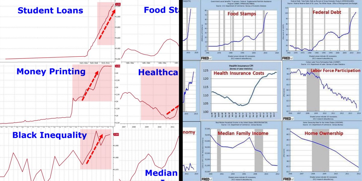 Trump, Obama, and the Misleading Charts \u2013 BullshitIST
