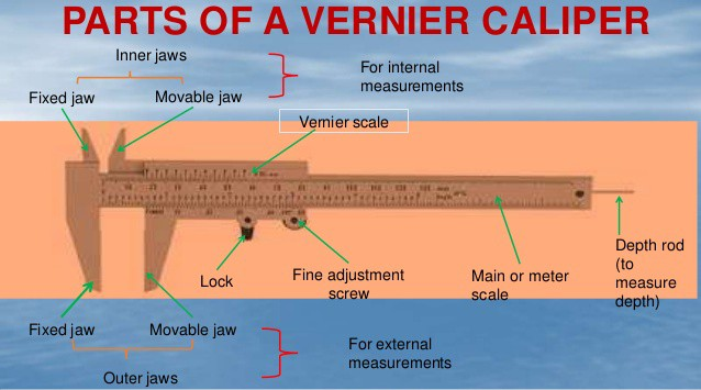 5 Great Uses Of Vernier Calipers For Everyone \u2013 Ridhi Malhotra \u2013 Medium