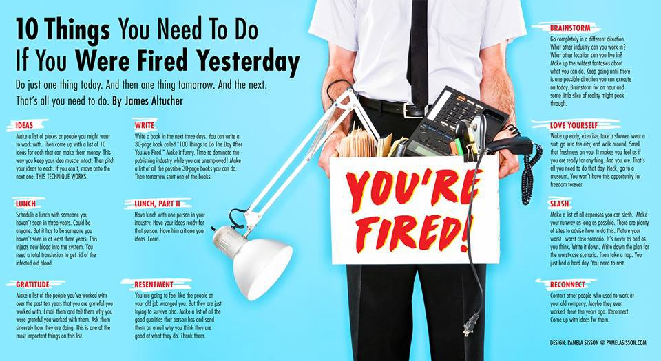 10 THINGS YOU HAVE TO DO IF YOU WERE FIRED YESTERDAY