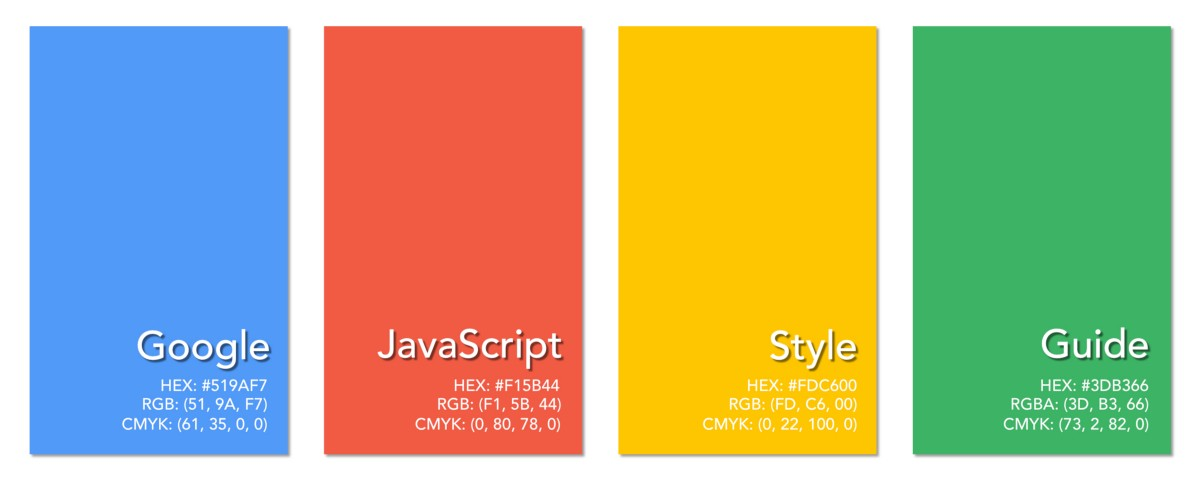 13 Noteworthy Points from Google\u0027s JavaScript Style Guide