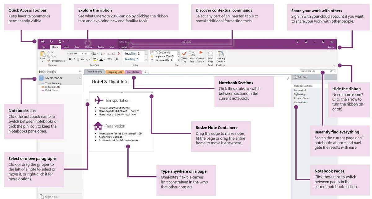 11 Tips for Improving Productivity using OneNote \u2013 GitBit \u2013 Medium