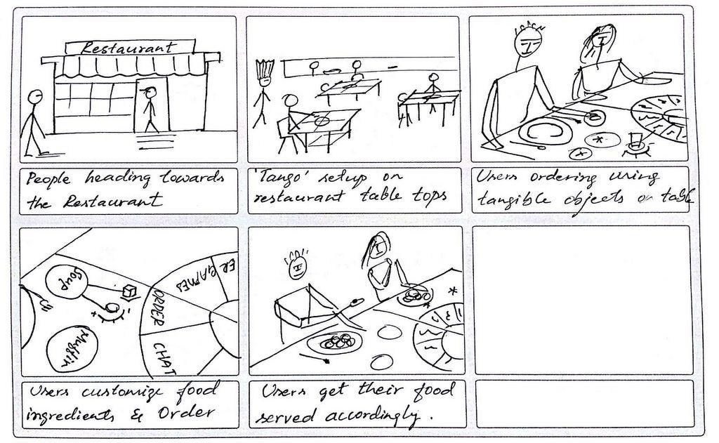Tabletop interface for restaurant setup \u2014 UX case study