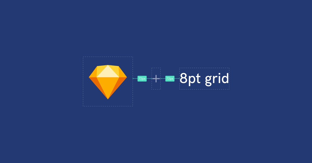 Homepage Designer The 8pt Grid: Consistent Spacing In Ui Design With Sketch