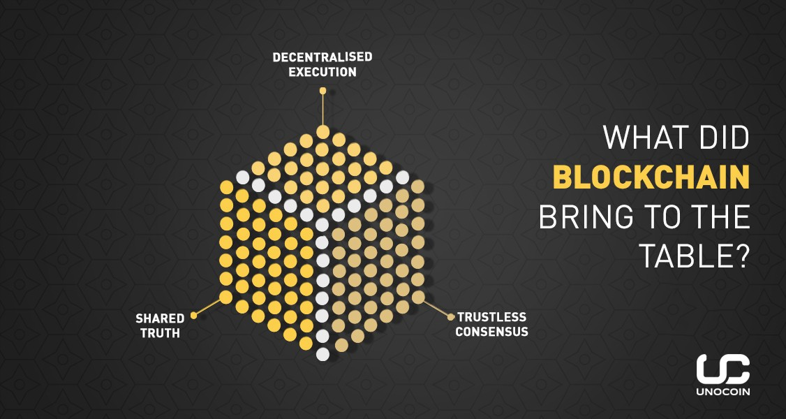 What did #Blockchain bring to the table? \u2013 Unocoin