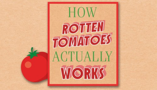 Medium Of The Invitation Rotten Tomatoes
