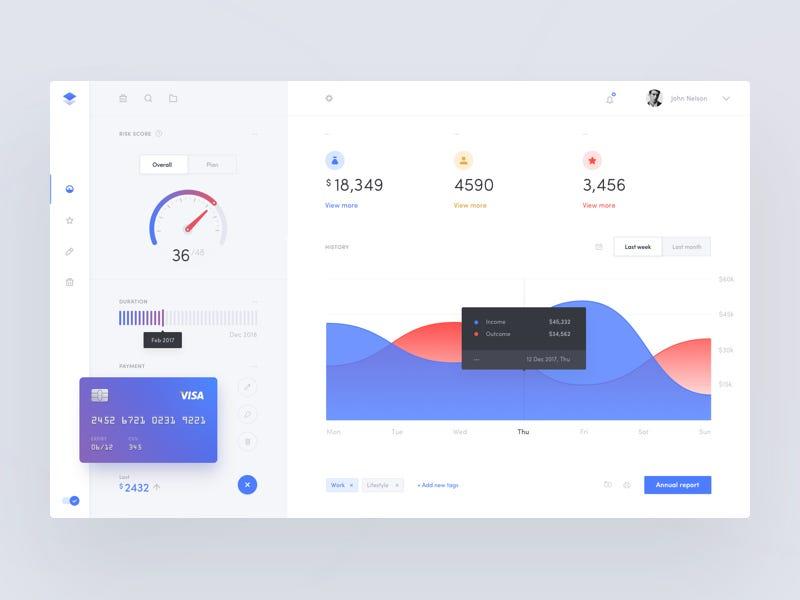 Dashboards Inspiration 2018 \u2013 Muzli - Design Inspiration