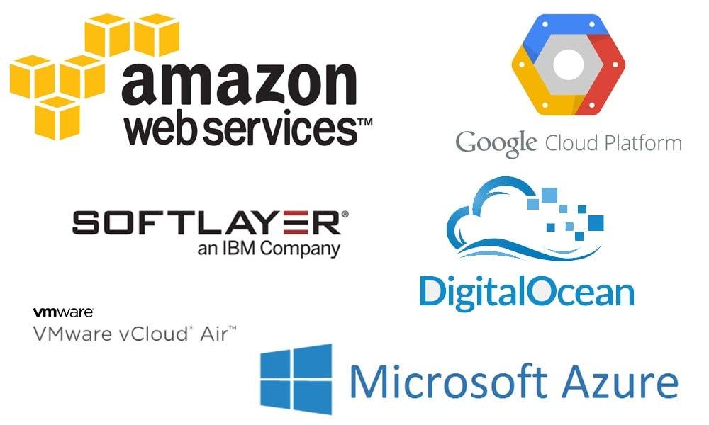 Cloud Migration Checklist Step by Step Guide \u2013 Hacker Noon