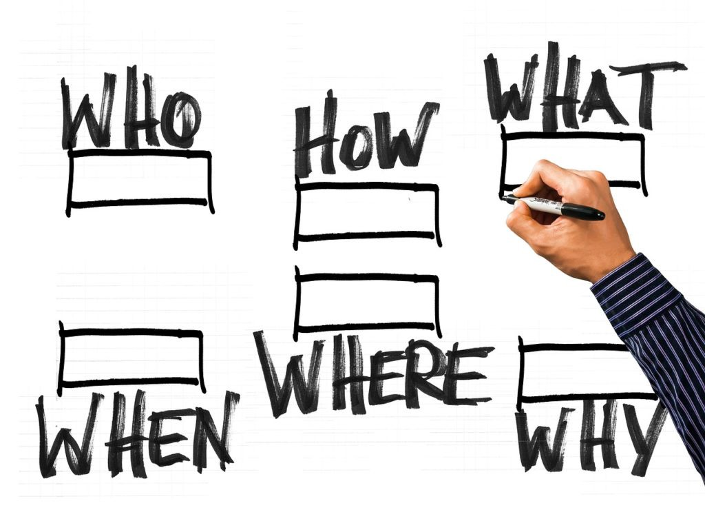 Your Marketing Plan is a Road Map to Building and Sustaining Your