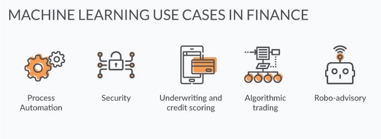 Machine learning in finance Why, what  how \u2013 Towards Data Science