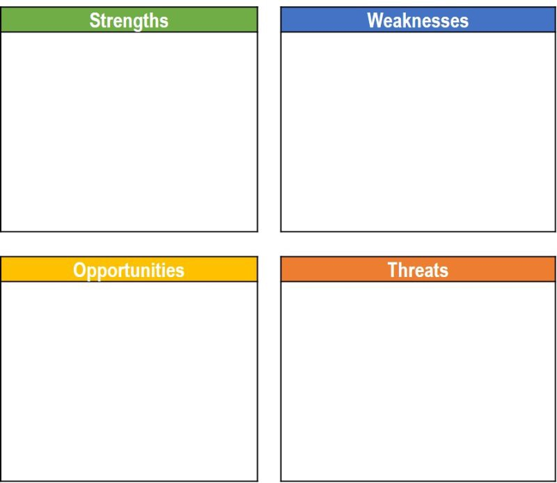 How to Complete a Personal SWOT Analysis \u2013 Thrive Global \u2013 Medium