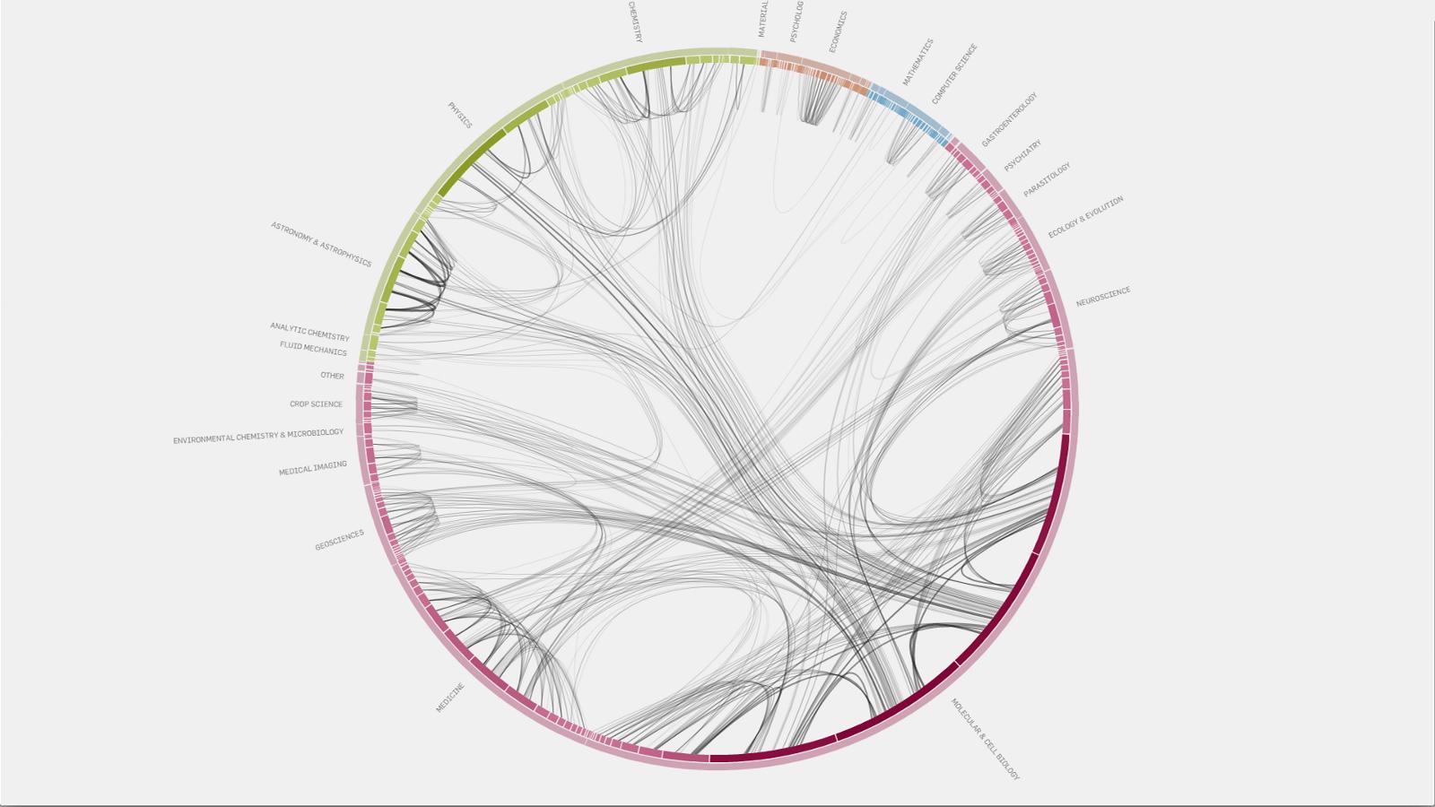 sankey diagram editor