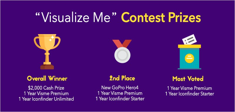 Meet Visme\u0027s \u201cVisualize Me\u201d Contest Winners! \u2013 Payman Taei \u2013 Medium