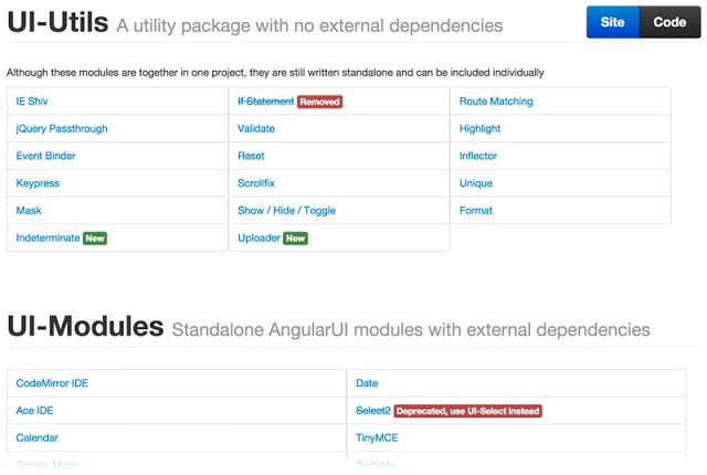 Most Popular AngularJS Development Tools for Every Phase