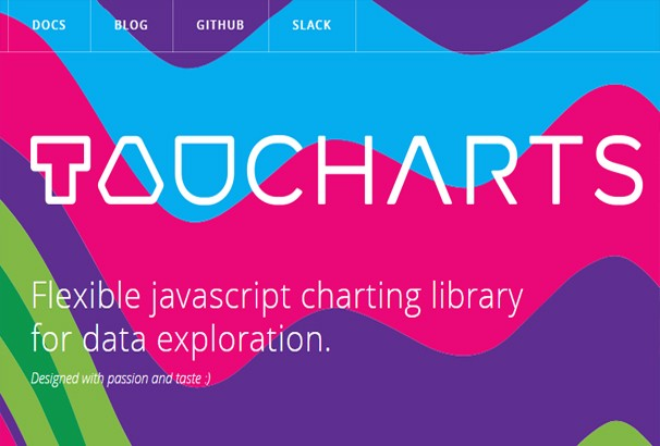 9 Best JavaScript Charting Libraries \u2013 Hacker Noon