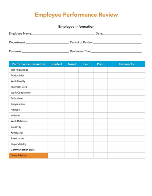 3 Employee Performance Evaluation Examples for SMB\u0027s
