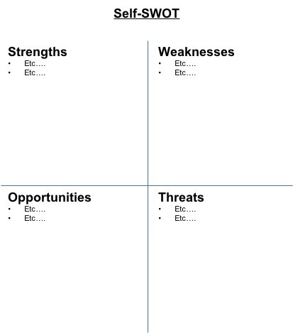 Self SWOT Analysis \u2013 Startups  Venture Capital