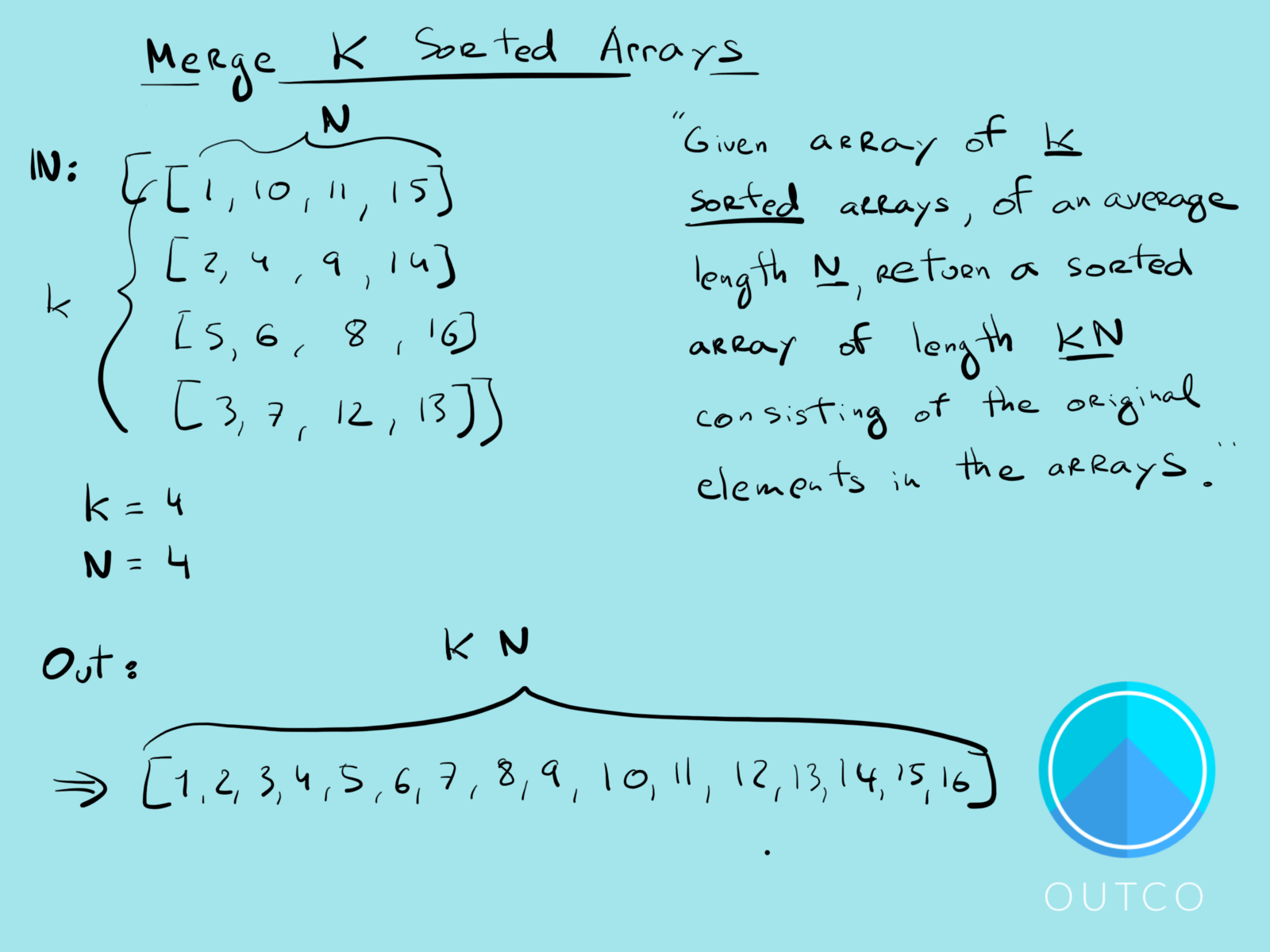 1 6 7 8 How To Merge K Sorted Arrays Outco Medium