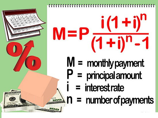 Mortgage Calculator A Requisite for Mortgage Payments