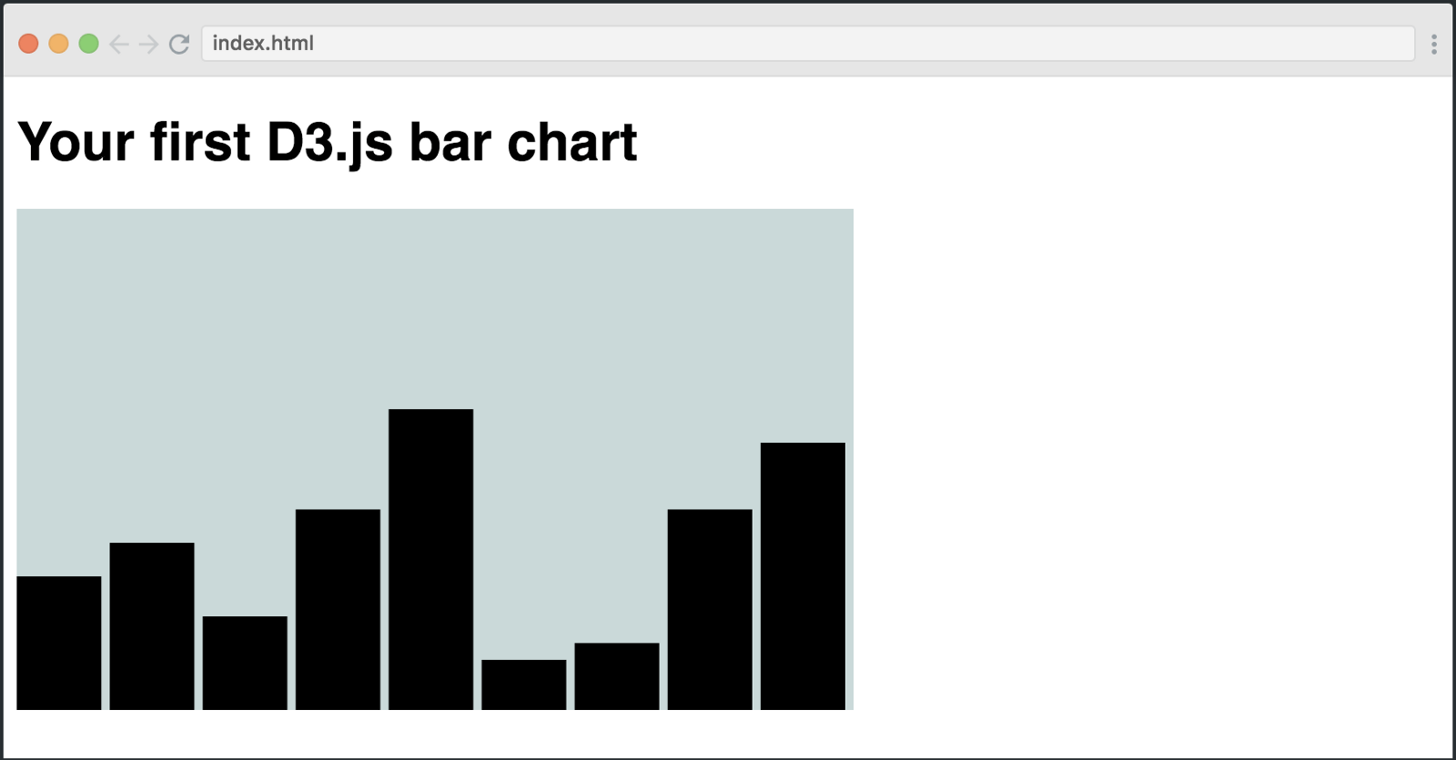 Bar Data How To Create Your First Bar Chart With D3 Js Freecodecamp Org