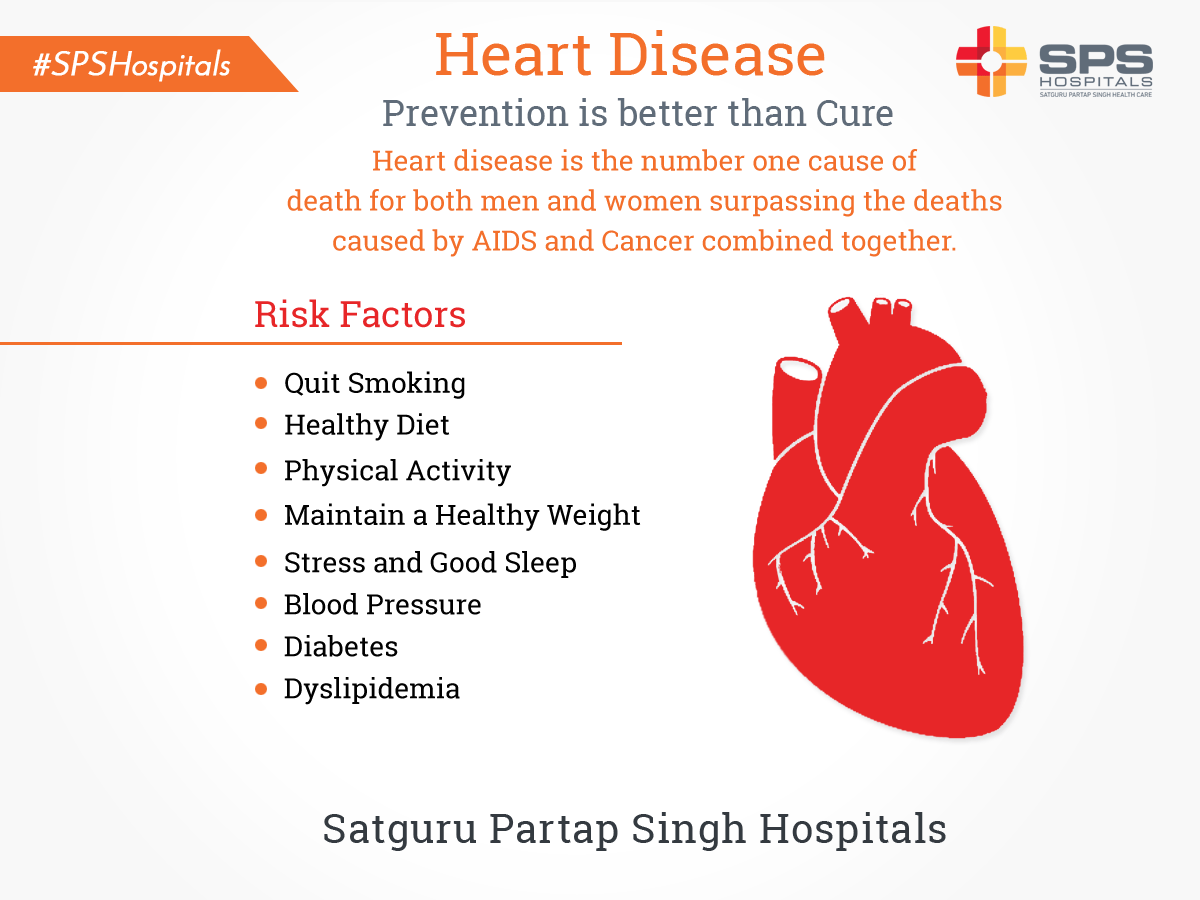 Prevalence Heart Disease Heart Disease Prevention Is Better Than Cure Sps