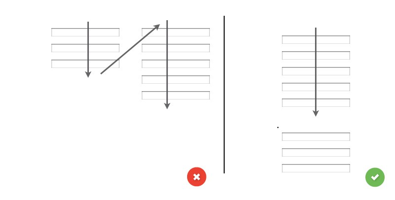 Designing More Efficient Forms Structure, Inputs, Labels and Actions - address change form