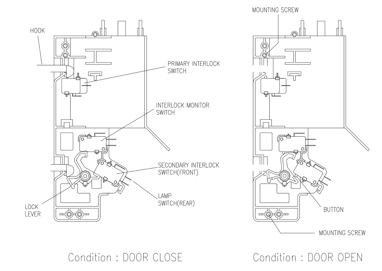 southbend convection oven wiring diagram