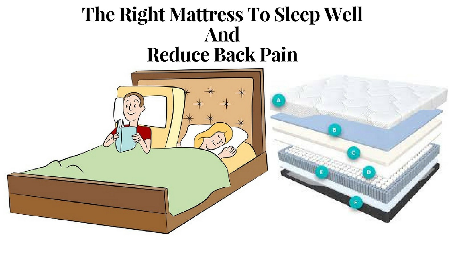 What Kind Of Mattress Is Good For Back Pain The Right Mattress To Sleep Well And Reduce Back Pain