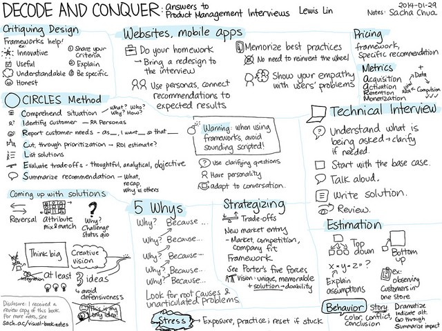 How I Prepared for a Product Manager Interview \u2013 Andreea Nastase
