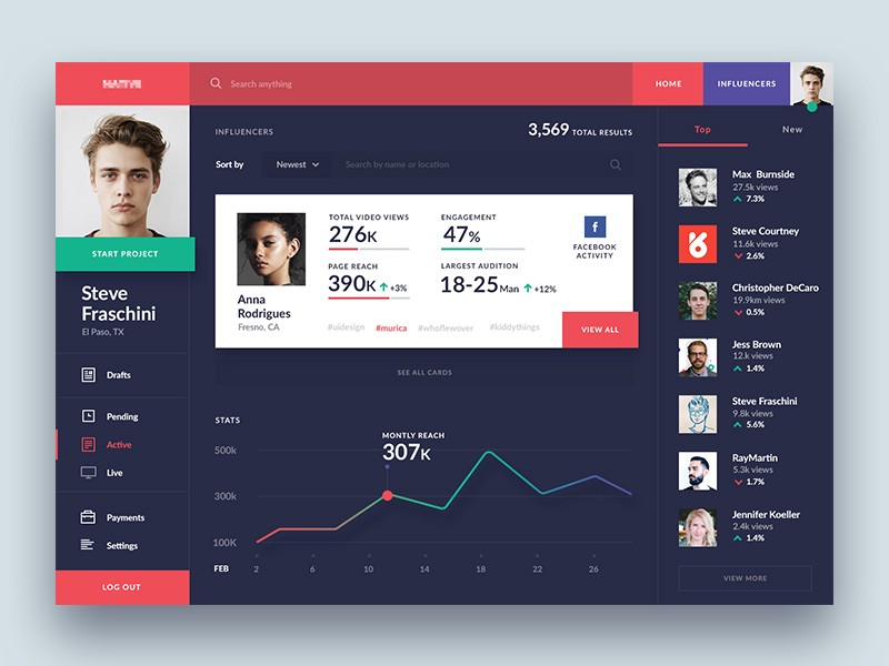 50 User profile page \u2014 Design Inspiration \u2013 Muzli - Design Inspiration