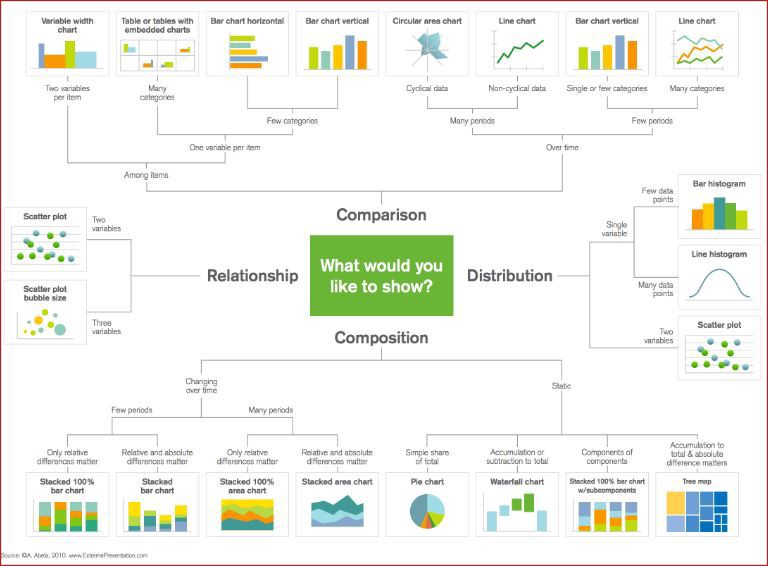 Artificial Intelligence series_part 4 Data Visualization in Python