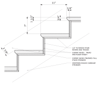 What is the maximum riser height for stairs leading to an ...