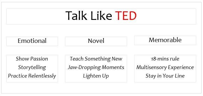 Talk Like TED \u2013 Mattia Modonutti \u2013 Medium