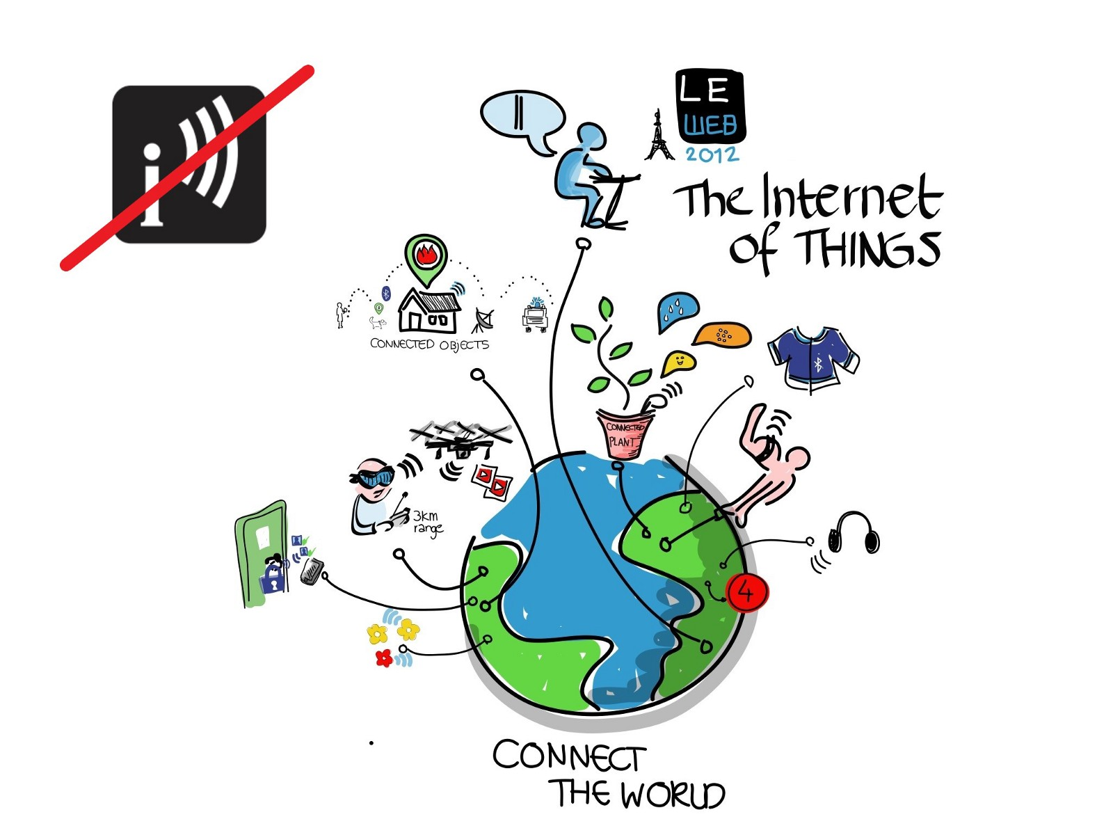 24 Internet Iot Without Internet How Does It Affect Its Functionality