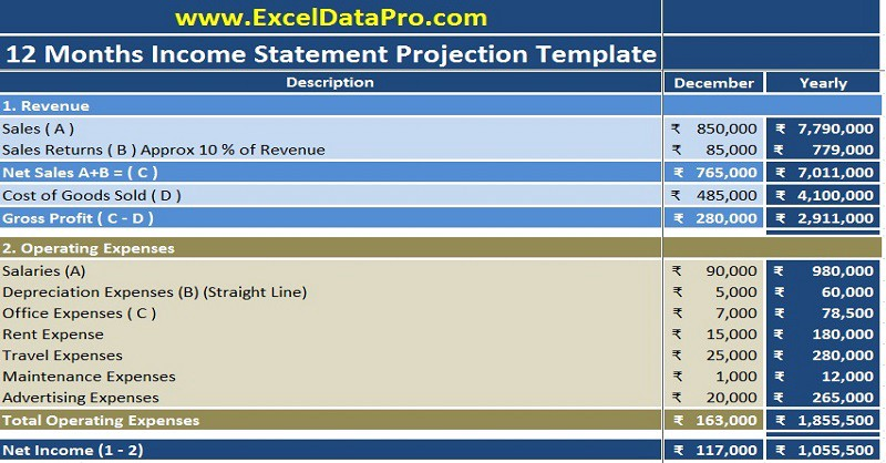 11 Financial Analysis Templates In Excel By ExcelDataPro - common size income statement template excel