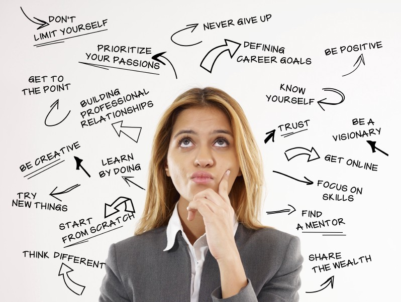 Confused In Your Career? Great! Now Do this \u2013 Thrive Global \u2013 Medium