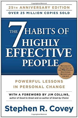 The 7 Habits of Highly Effective People \u2014 Summary \u2013 Booklover \u2013 Medium - 7 habits of highly effective people summary