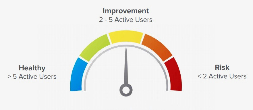 The 5 Key Measurements of Product Success \u2013 Hacker Noon - how do you determine or evaluate success