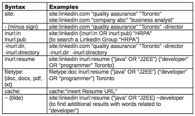 github in resume example