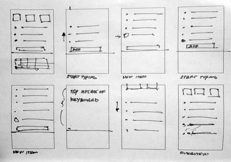 Personal Design Sprint II Food Tracking \u2013 Francis Cortez \u2013 Medium