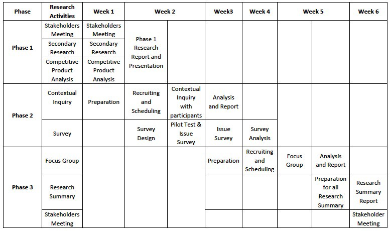Meal Planning Windows App User Research Plan \u2013 User Research