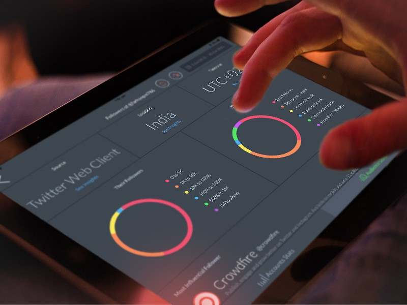 Dashboard  Analytics Page Designs for Your Inspiration - dashboard design inspiration