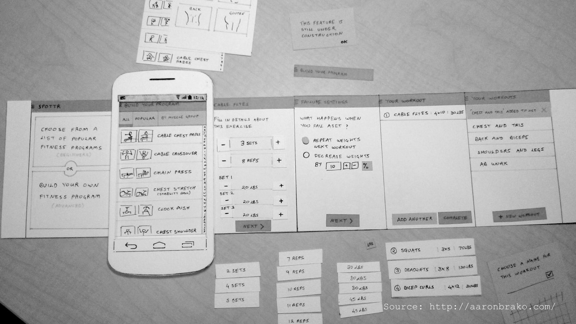 A Guide To Paper Prototyping Testing For Web Interfaces