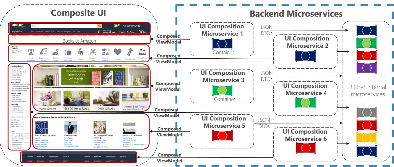 web based diagram tool