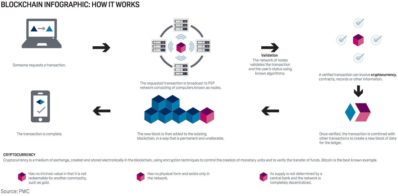 block diagram of jpeg