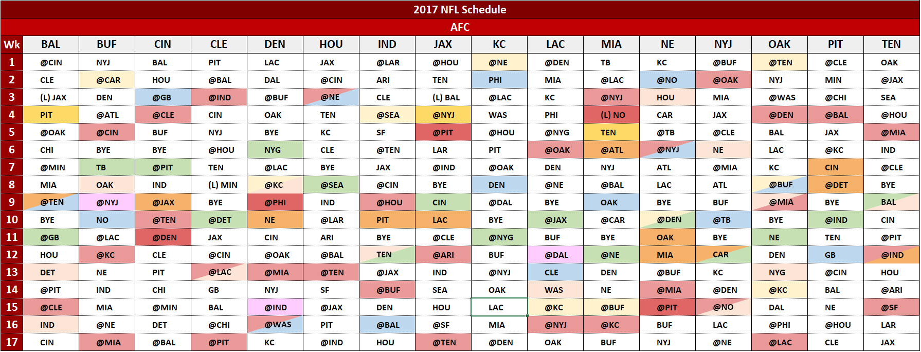 Nfl Schedule Nfl Situational Schedule Analysis Afc Edition Whale Capper